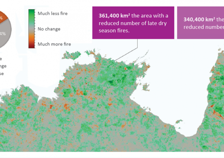 Comparisons of the average fire frequency in North Australia between 2000–2006 and 2013–2019. Photo: North Australia Fire Information website at: www.nafi.org.au