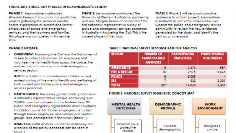 beyondblue's National Mental Health and Wellbeing Study of Police and Emergency Services Phase 2 Update