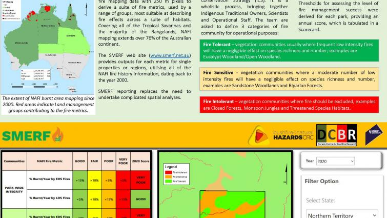 Savanna Monitoring & Evaluation Reporting Framework