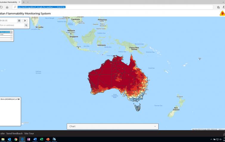 JASMIN soil moisture on Australian Flammability Monitoring System. Photo: Australian National University.