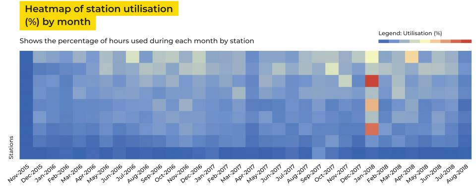 An example utilisation map from the tool of South Australian stations.