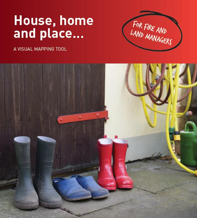 House, home, place - a visual mapping tool