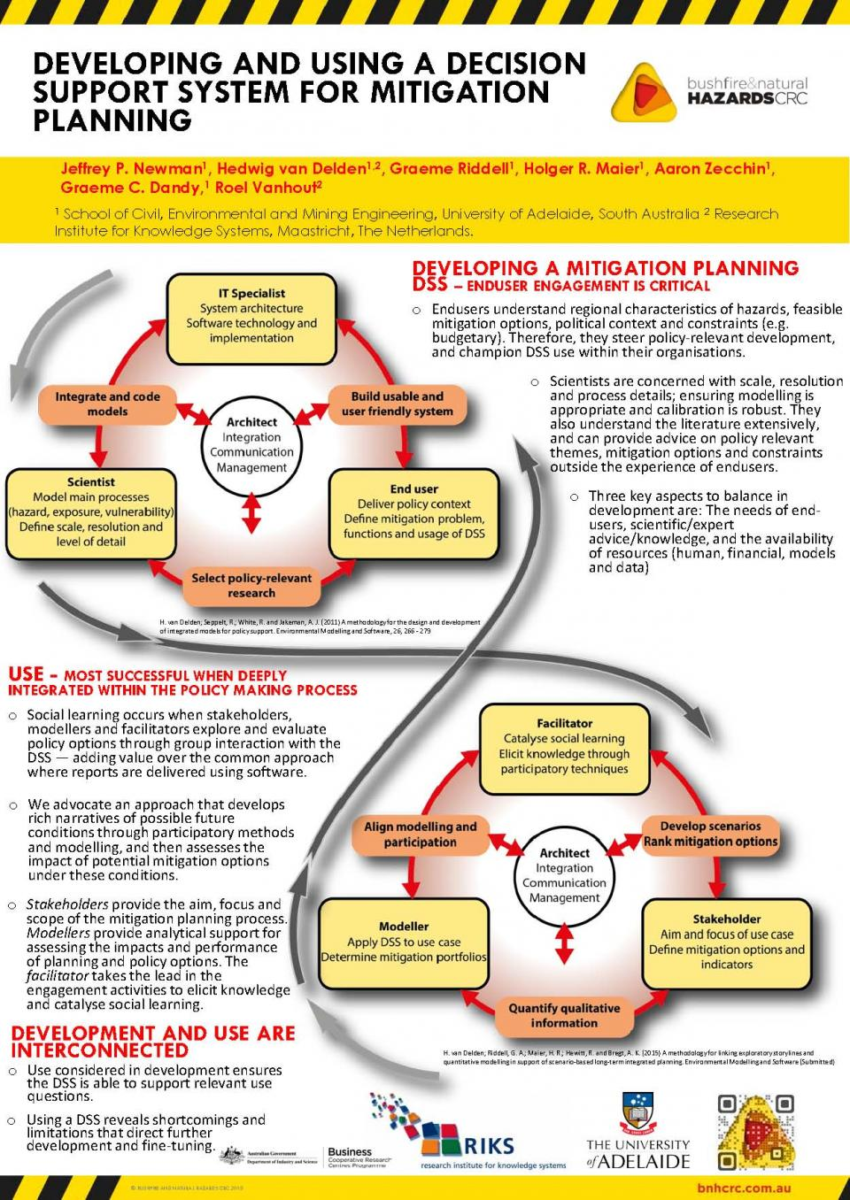 Developing and Using a Decision Support System for Mitigation Planning