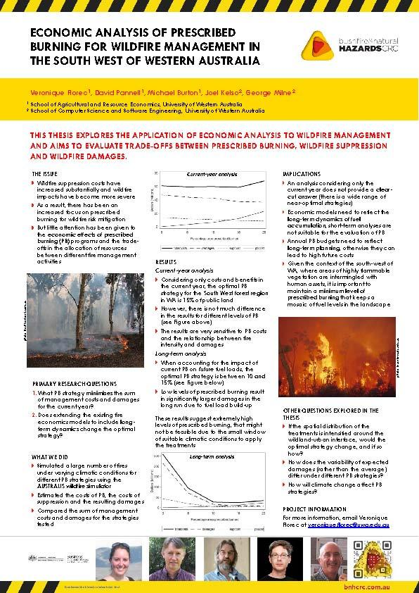 Economic Analysis of Prescribed Burning for Wildfire Management in the South West of Western Australia