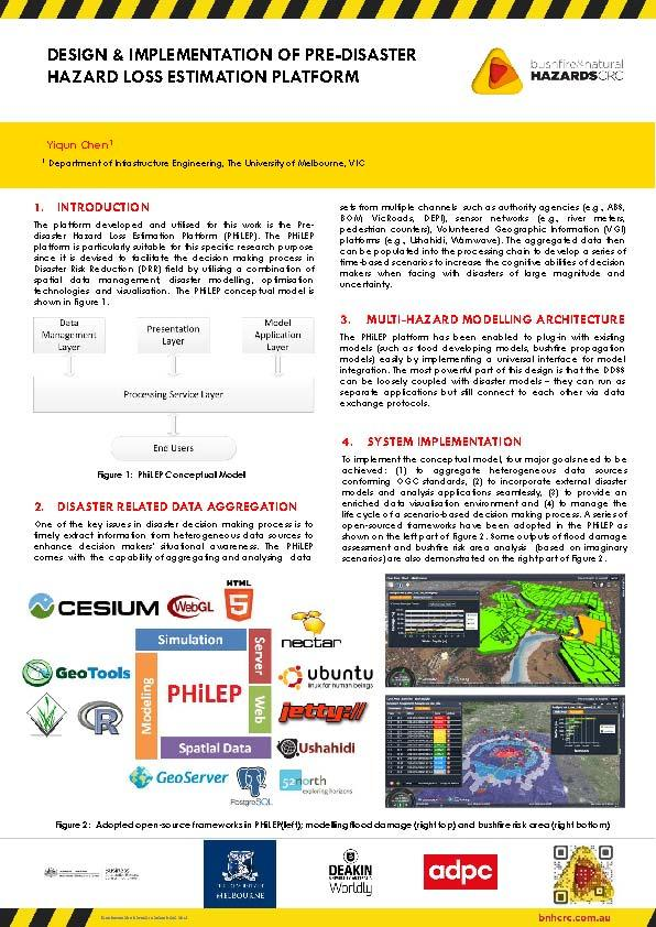 Design & Implementation of pre-disaster hazard loss estimation platform