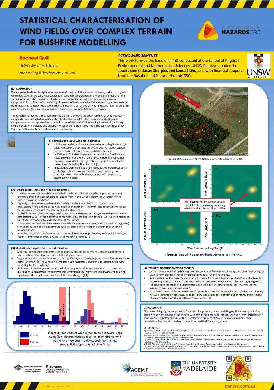 Statistical characterisation of wind fields over complex terrain for bushfire modelling