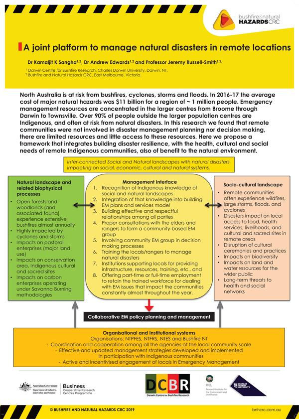 AFAC19 poster