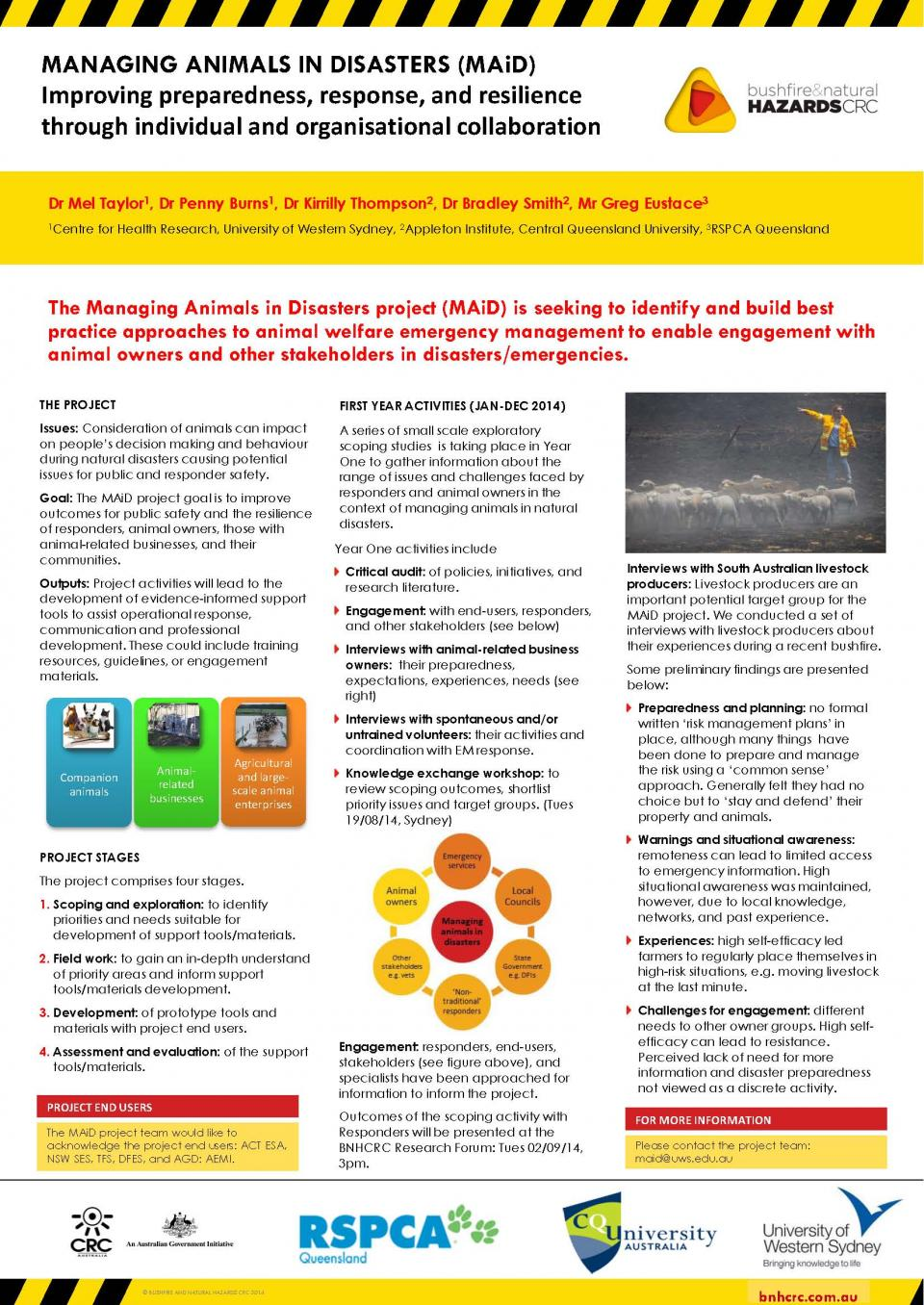 Managing animals in disasters (MAiD): Improving preparedness, response, and resilience through individual and organisational collaboration