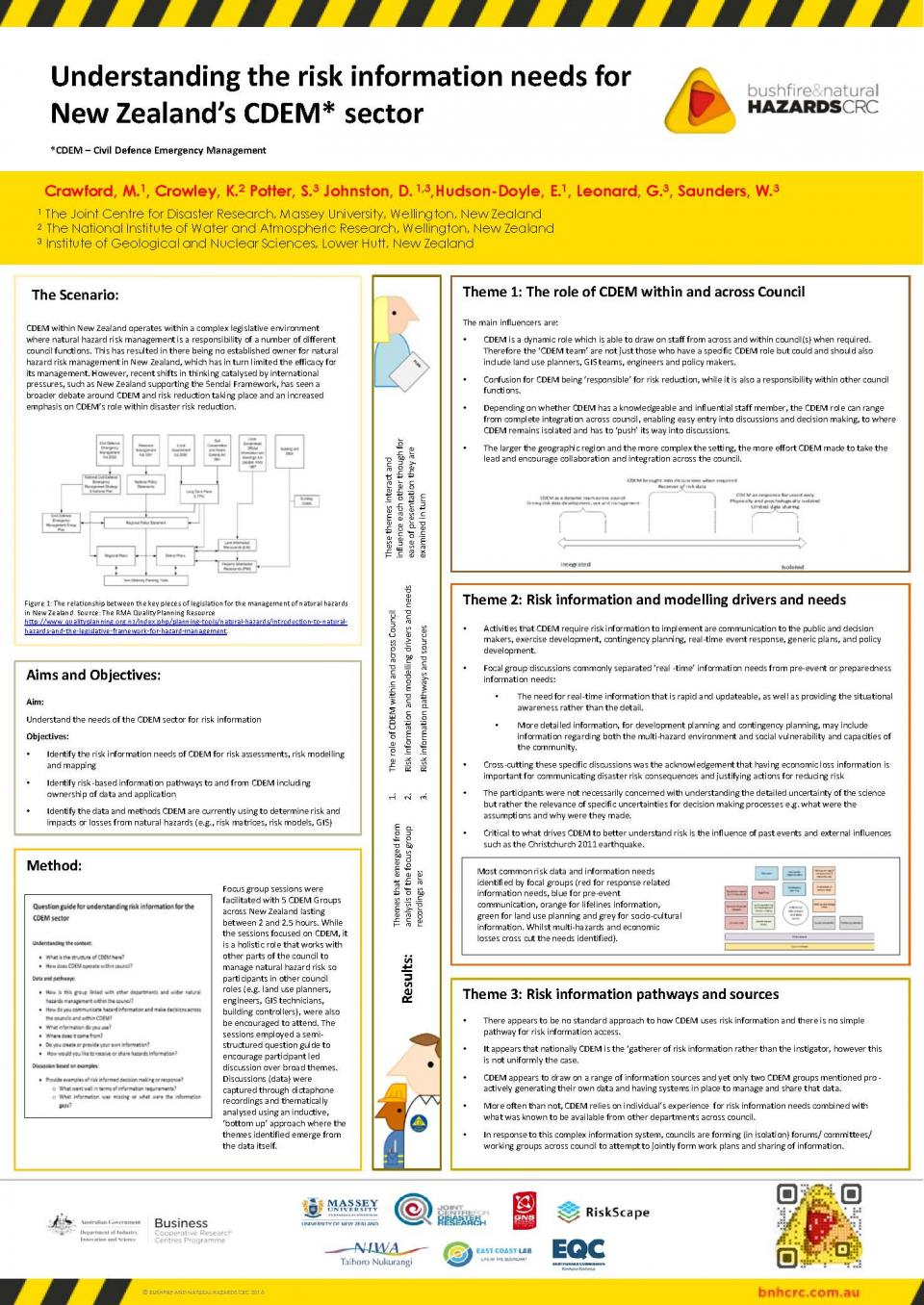 Miles Crawford Conference Poster 2016