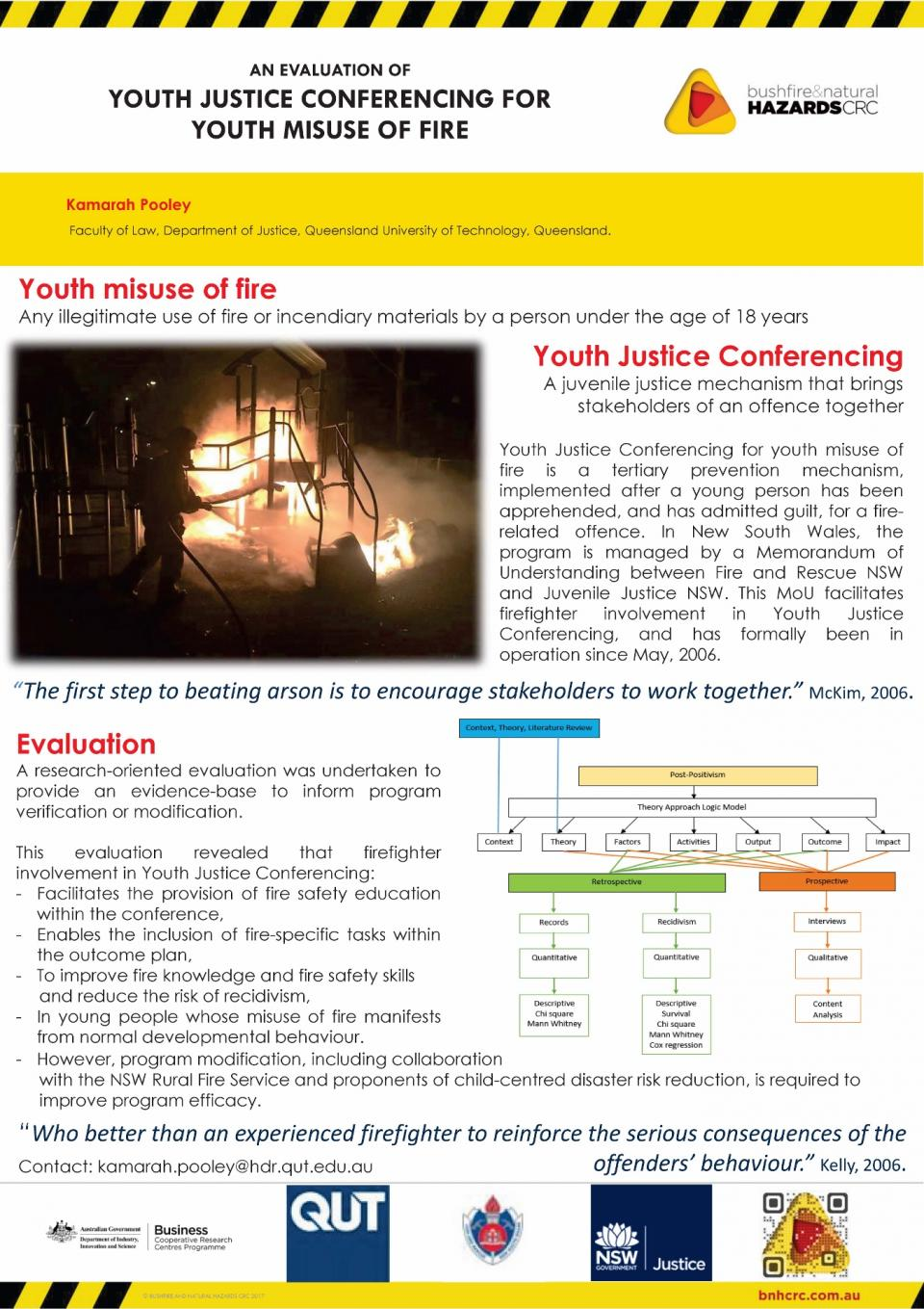 An evaluation of youth justice conferencing for youth misuse of fire