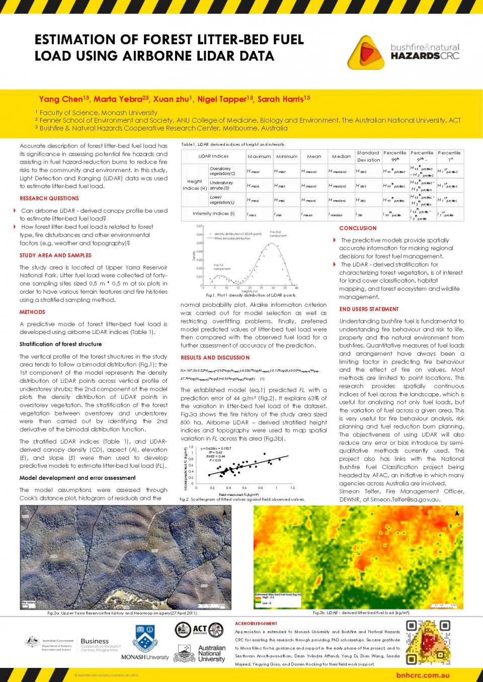 Yang Chen Conference Poster 2016