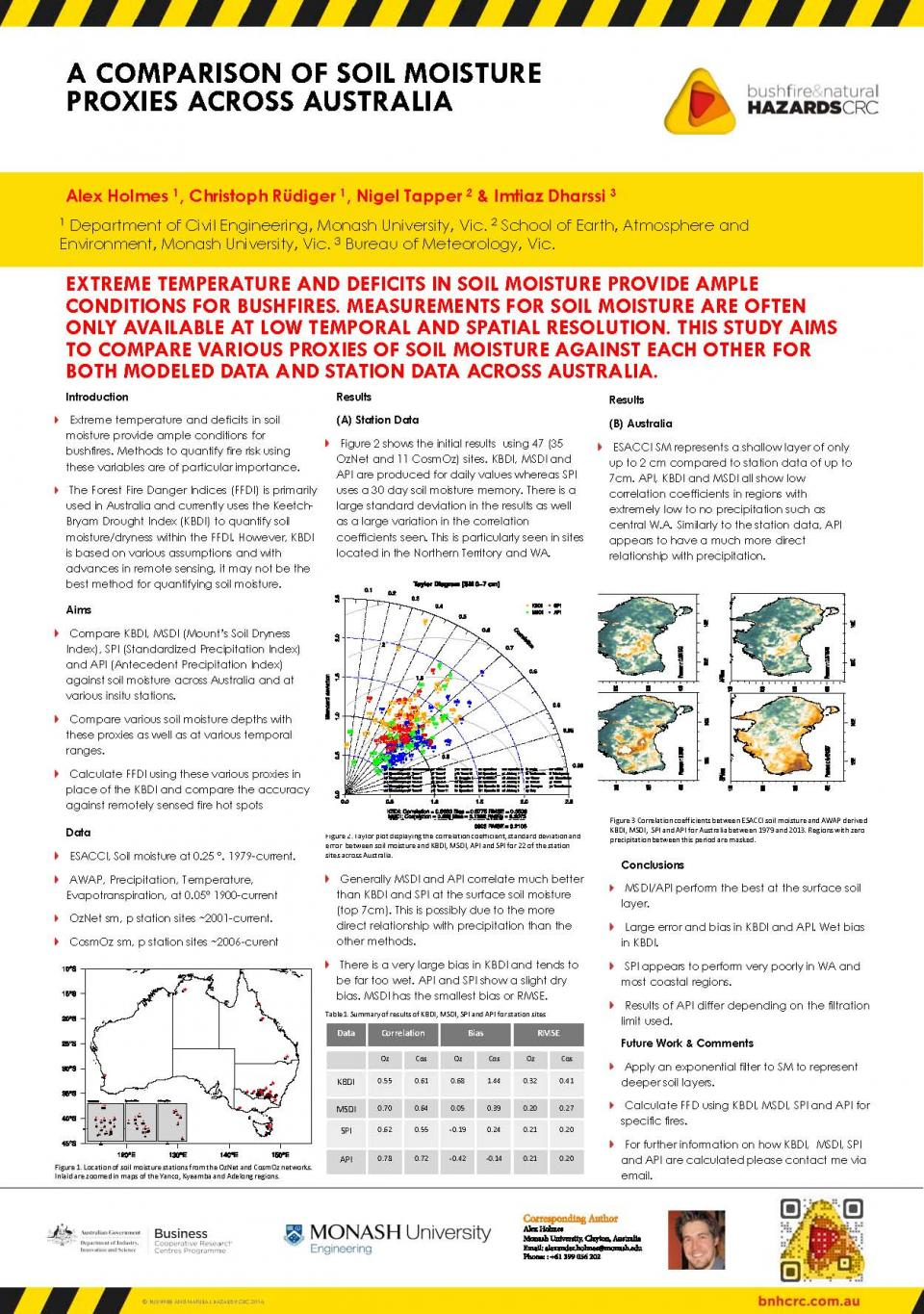Alex Holmes Conference Poster 2016