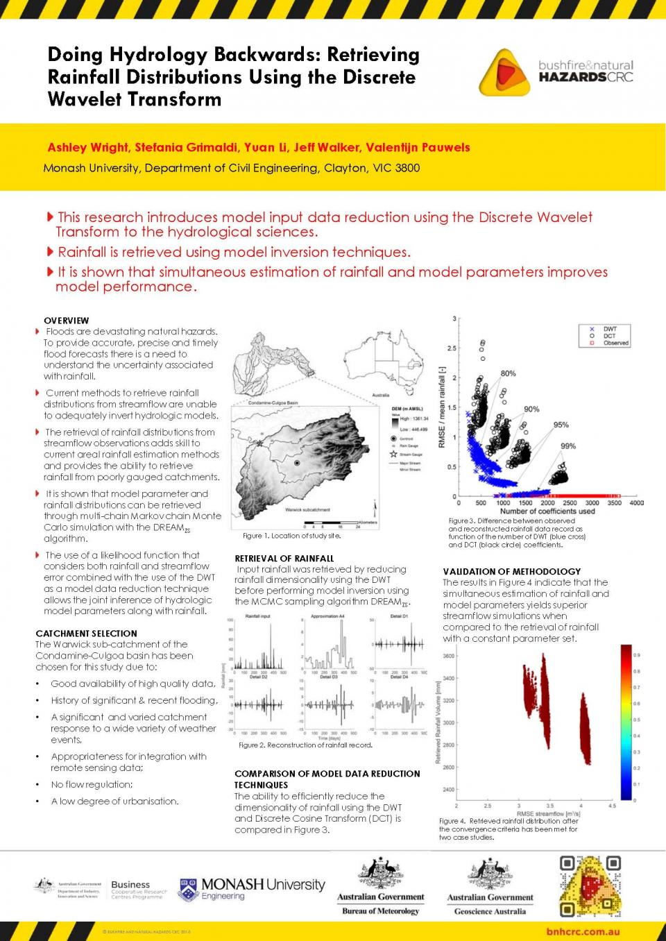 Ashley Wright Conference Poster 2016
