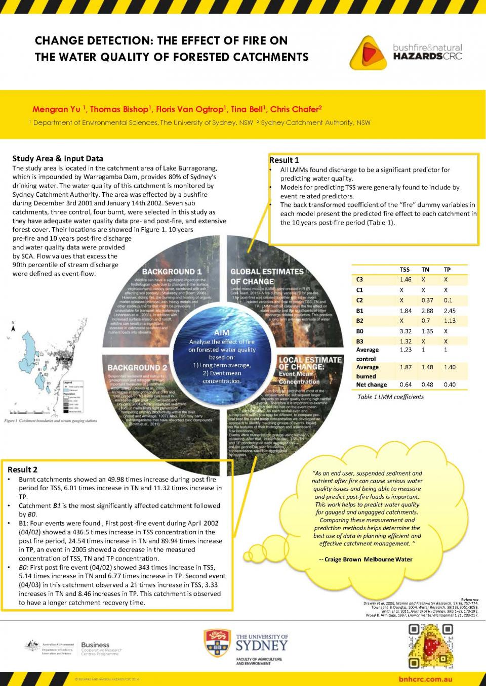 Mengran Yu Conference Poster 2016