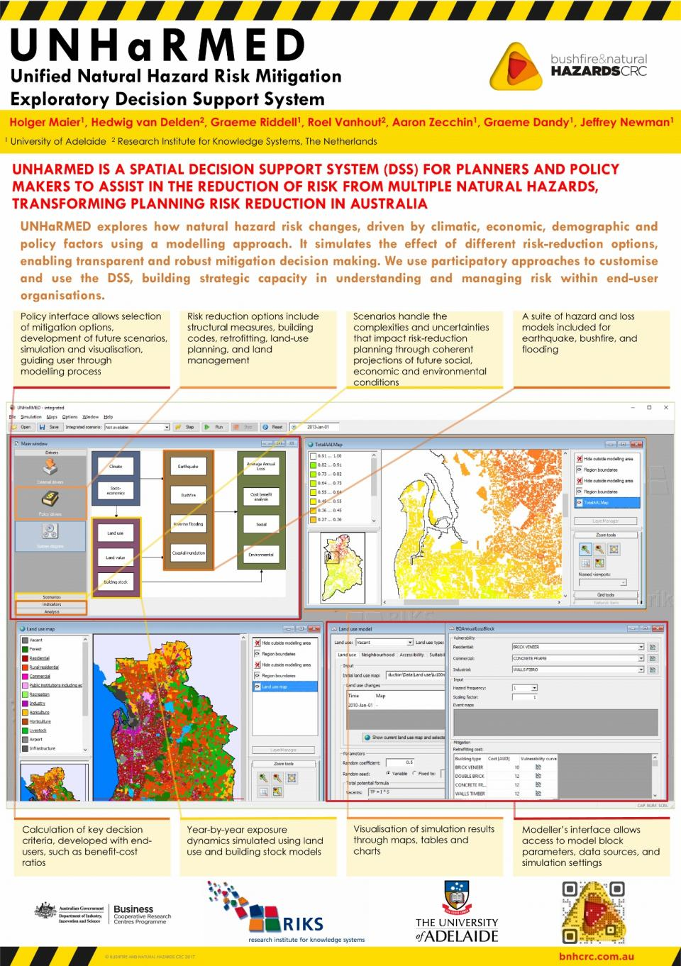 UNHaRMED: Unified Natural Hazard Risk Mitigation Exploratory Decision Support System