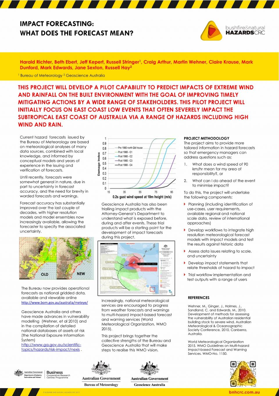 Impact forecasting: what does the forecast mean? | Bushfire
