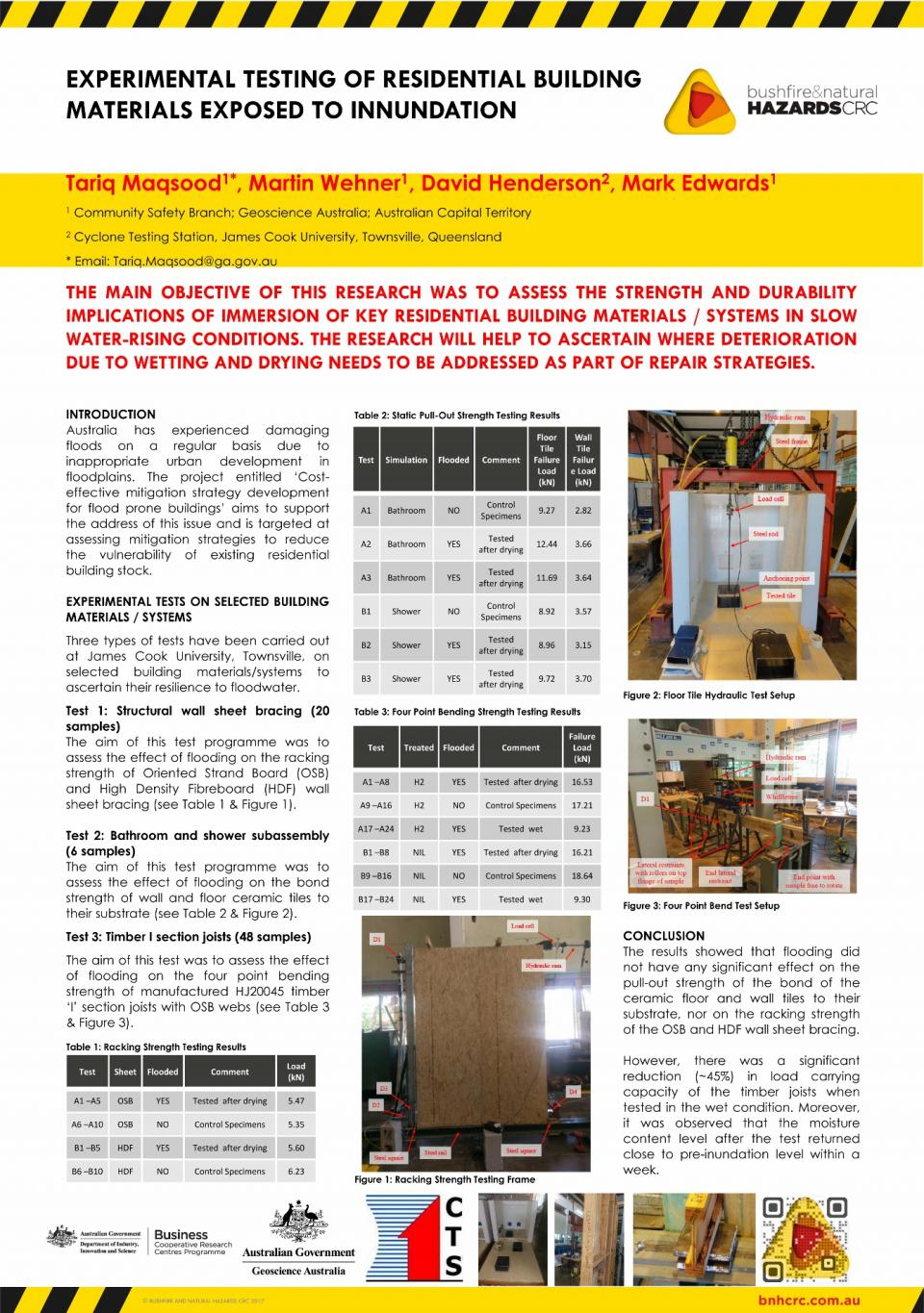 Experimental testing of residential building materials exposed to inundation