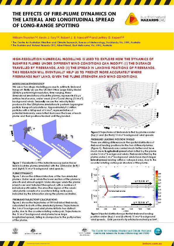 The effects of fire plume dynamics on the lateral and longitudinal spread of long-range spotting