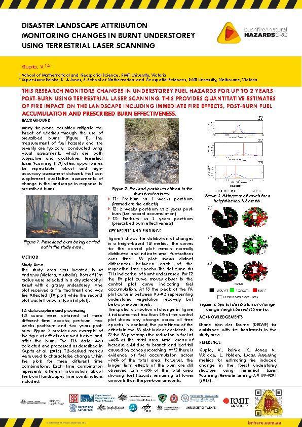Disaster Landscape Attribution Monitoring Changes in Burnt Understorey Using Terrestrial Laser Scanning