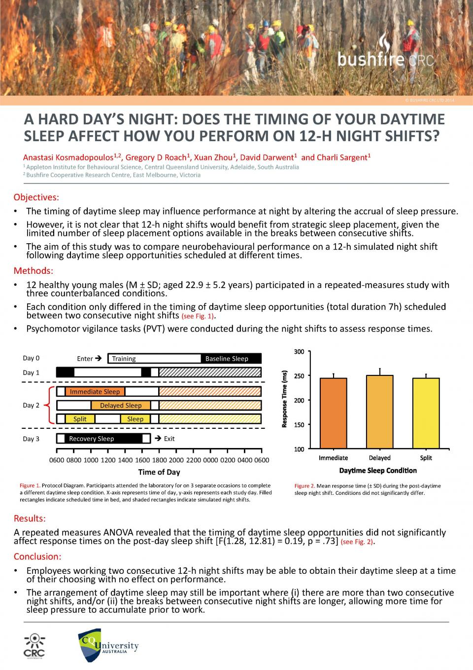 A hard day's night: Does the timing of your daytime sleep affect how you perform on 12h night shifts?