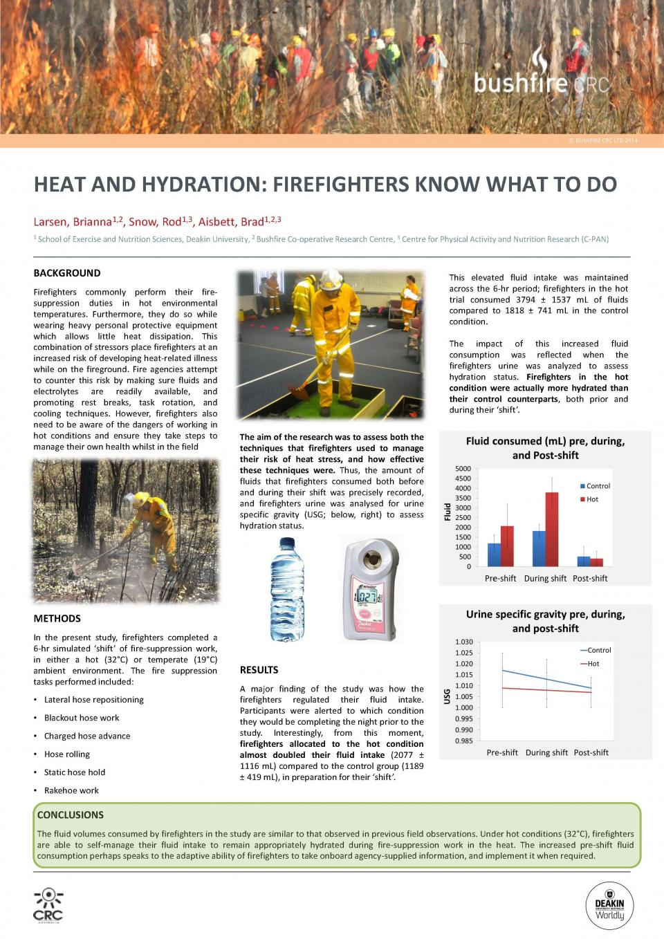 Heat and hydration: Firefighters know what to do