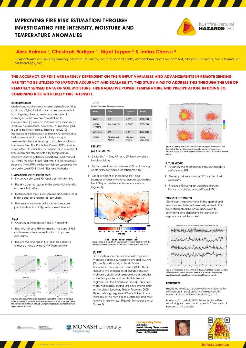 Improving Fire Risk Estimation through Investigating Fire Intensity, Moisture and Temperature Anomalies