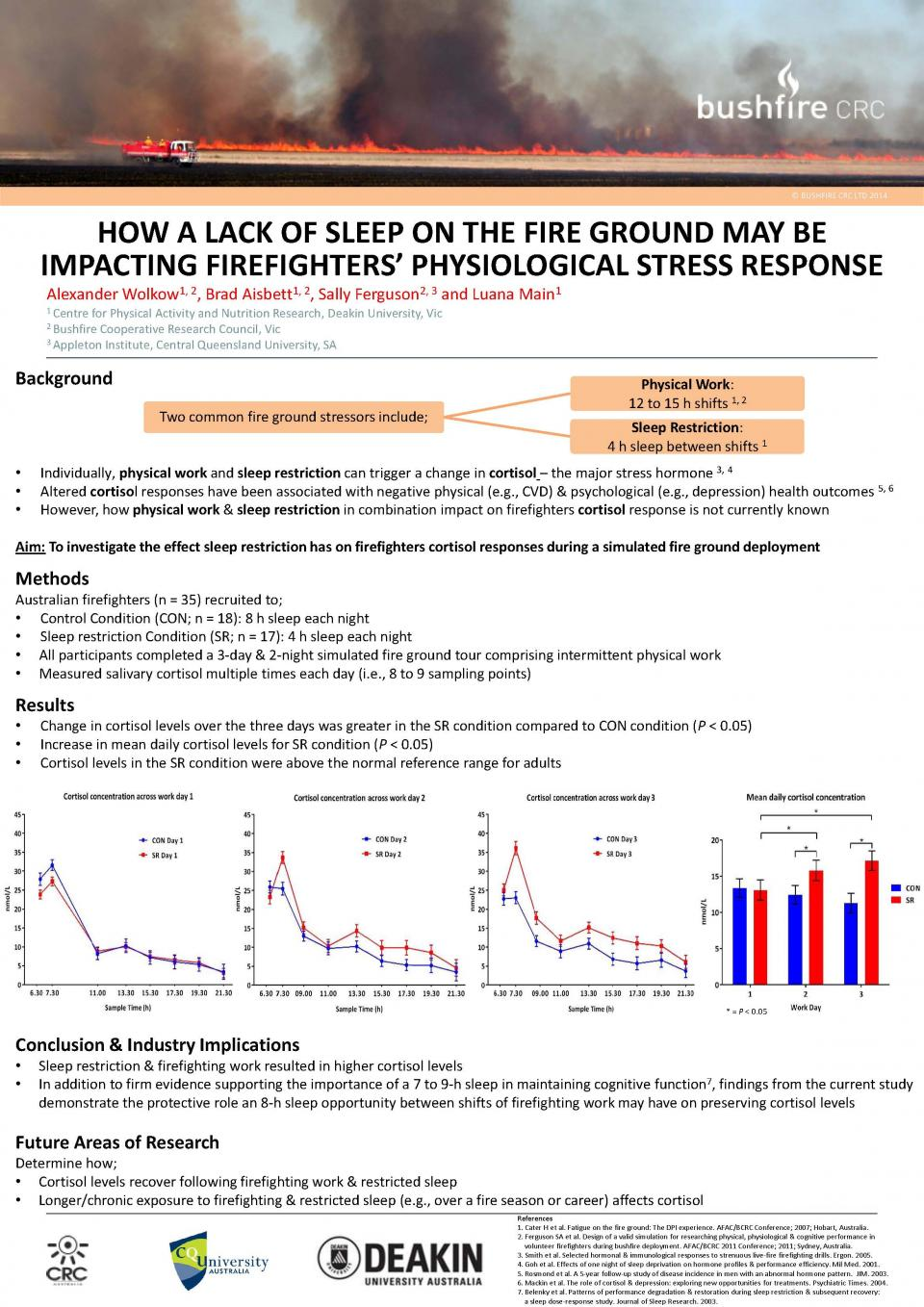 How a lack of sleep on the fire ground may be impacting firefighters' physiological stress response