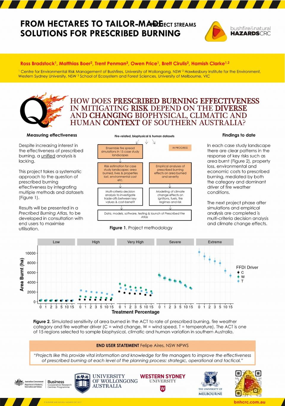 From hectares to tailor-made solutions for prescribed burning