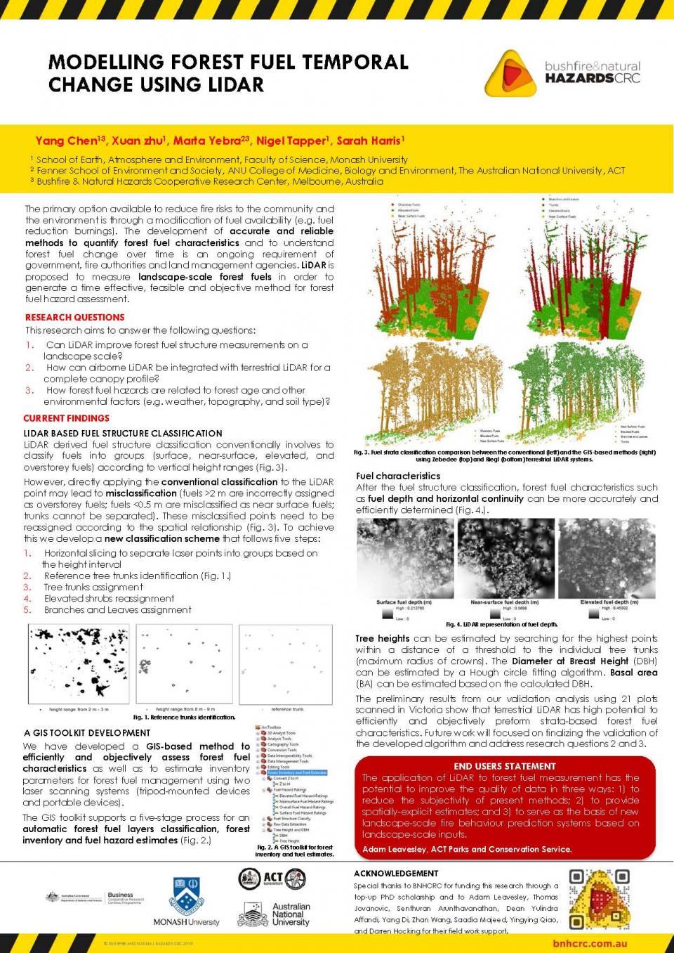 Modelling Forest Fuel Temporal Change Using LiDAR