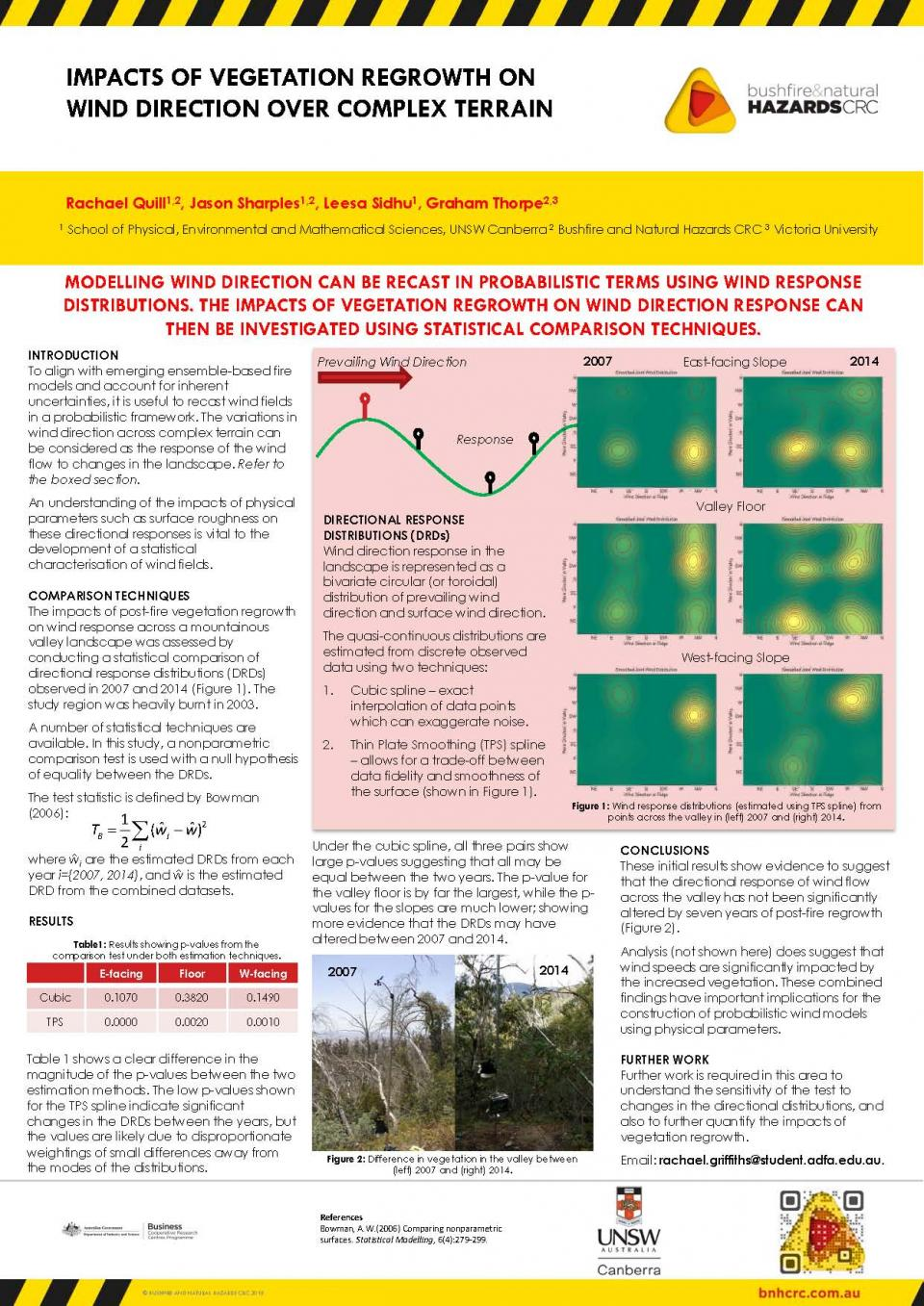 Impact of Vegetation Regrowth on Wind Direction Over Complex Terrain