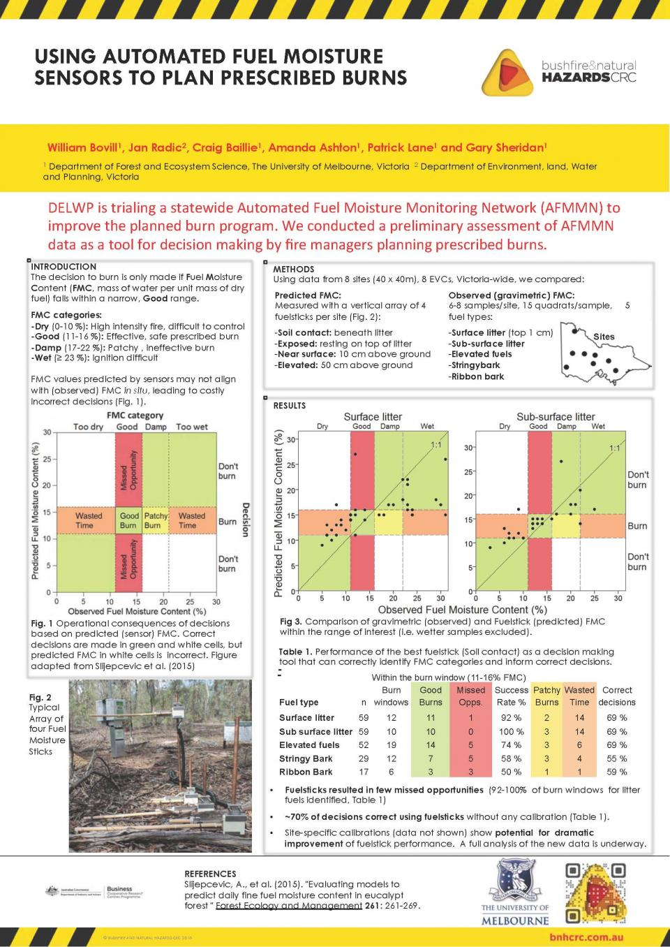 Using Automated Fuel Moisture Sensors to Plan Prescribed Burns