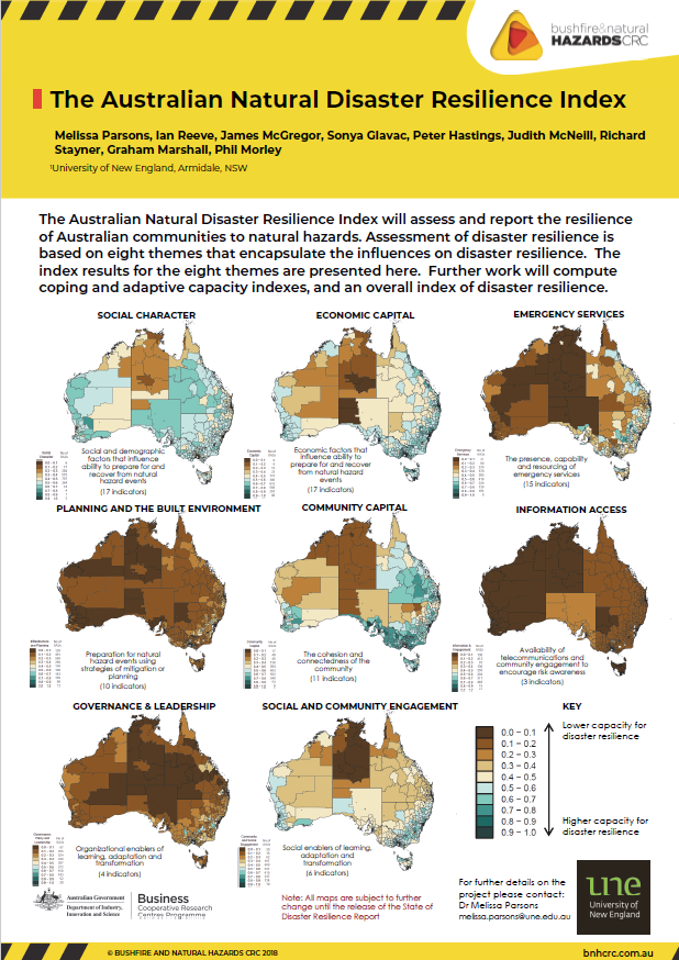 The Australian Natural Disaster Resilience Index