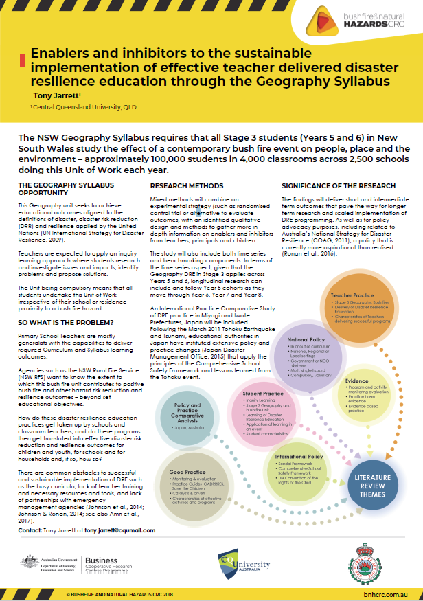 Enablers and inhibitors to the sustainable implementation of effective teacher delivered disaster resilience education through the Geography Syllabus