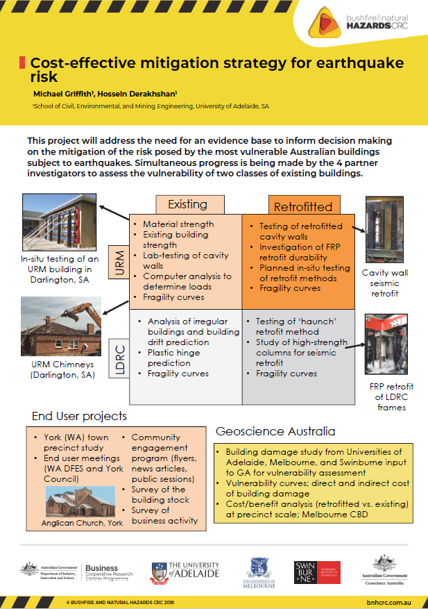 Cost-effective mitigation strategy for earthquake risk