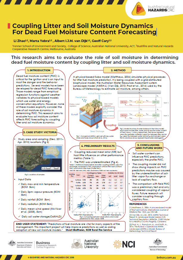 Coupling Litter and Soil Moisture Dynamics For Dead Fuel Moisture Content Forecasting