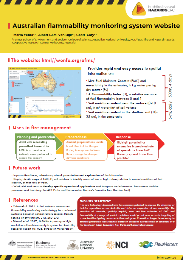 Australian flammability monitoring system website
