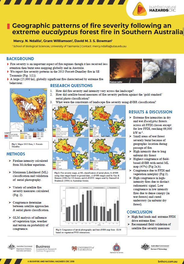 Geographic patterns of fire severity following an extreme eucalyptus forest fire in Southern Australia