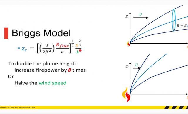 AFAC Webinar: The development of a pyrocumulonimbus prediction tool