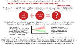 Handling uncertainty in optimal decision-making for natural hazard mitigation planning