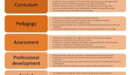 An Evidence-Based Practice Framework for Children's Disaster Education