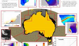 Improving predictions of extreme sea levels around Australia