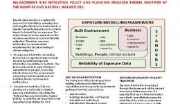 Natural hazards exposure information modelling framework