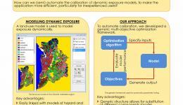 Evaluating future risk & mitigation strategies: (semi) automatic calibration of dynamic exposure models