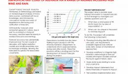 Impact forecasting: what does the forecast mean?