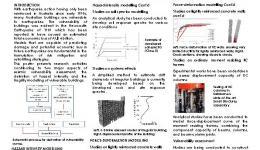 Seismic Vulnerability Assessment of Buildings in Australia