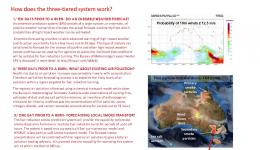 A three-tiered smoke forecasting system for managing air pollution from planned burns
