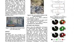 Disaster Landscape Attribution Monitoring Changes in Burnt Understorey Using Terrestrial Laser Scanning