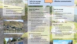 Effective wildfire communication in New Zealand: Target the audience, tailor the message and tune the method