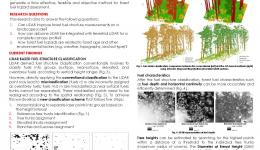 Modelling Forest Fuel Temporal Change Using LiDAR