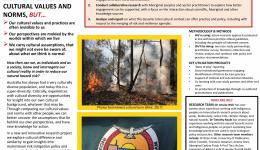 Hazards, culture and aboriginal peoples in southern Australia